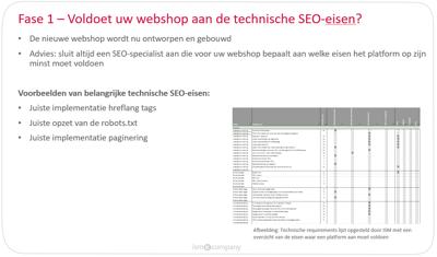 Afbeelding 1 voorbeeld SEO-handboek voor webshopmigratie-1